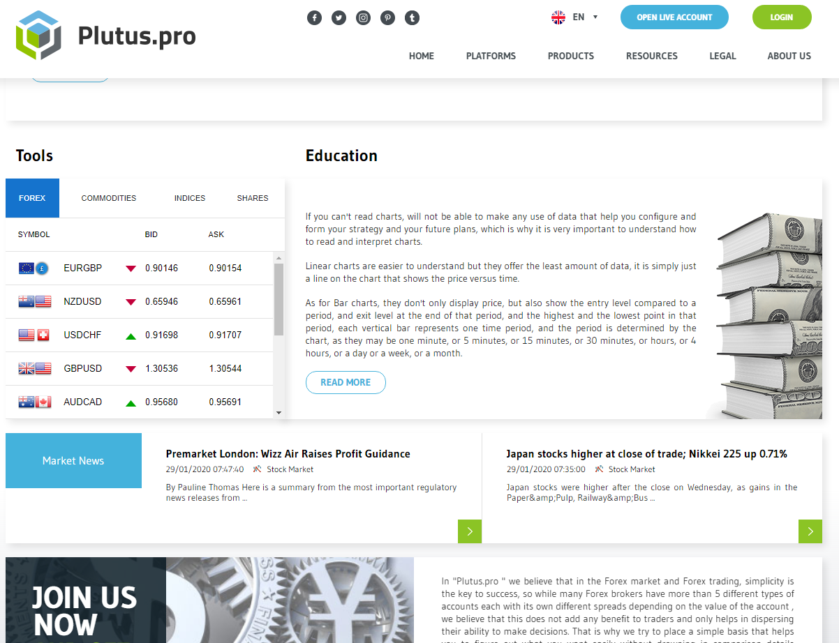 plutus pro review of their website